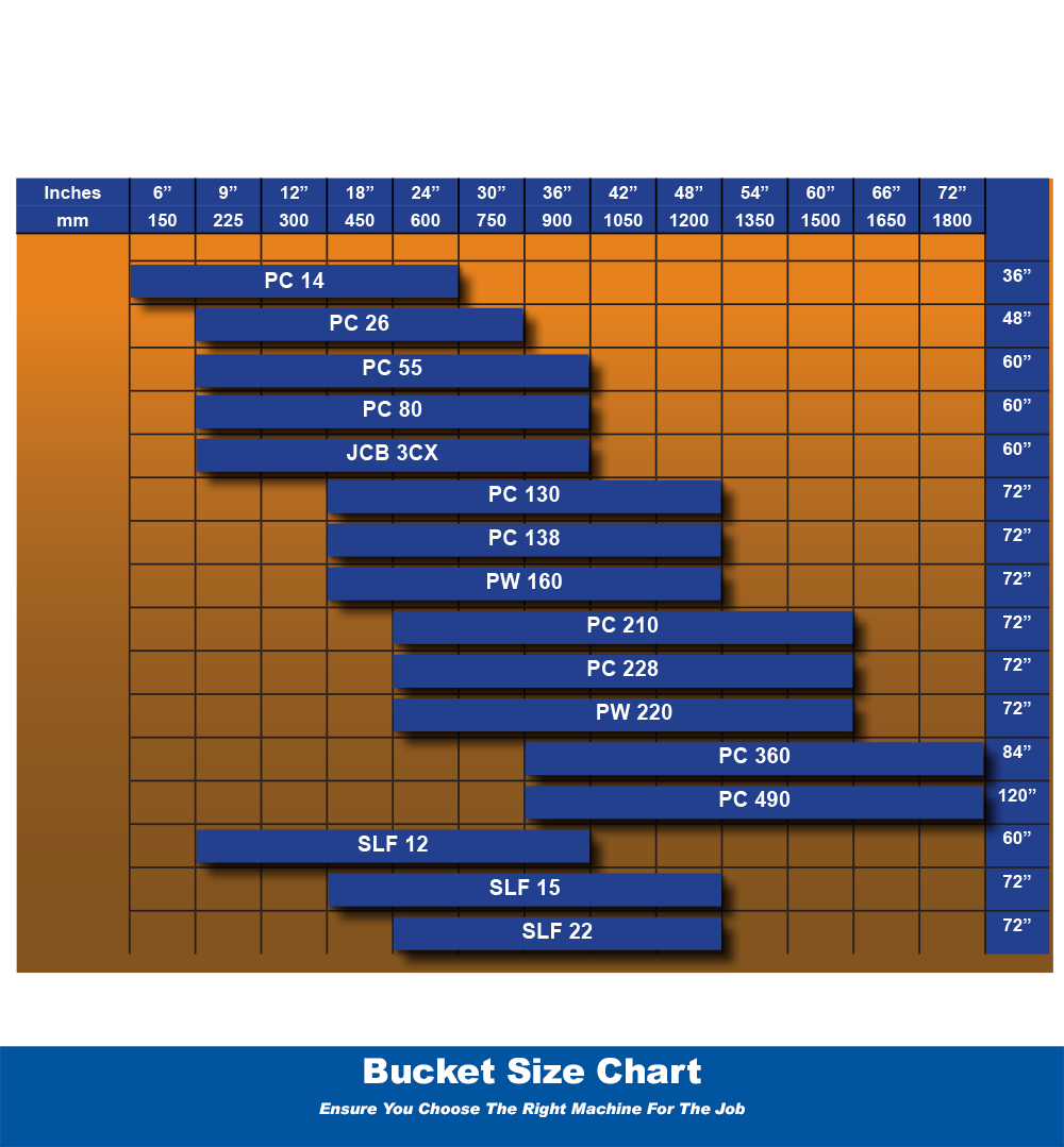 Digger Bucket Sizes Guide